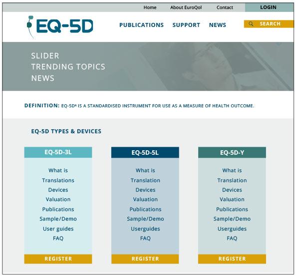 EuroQol Funcitoneel ontwerp website